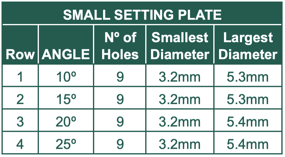 Small Setting Plate
