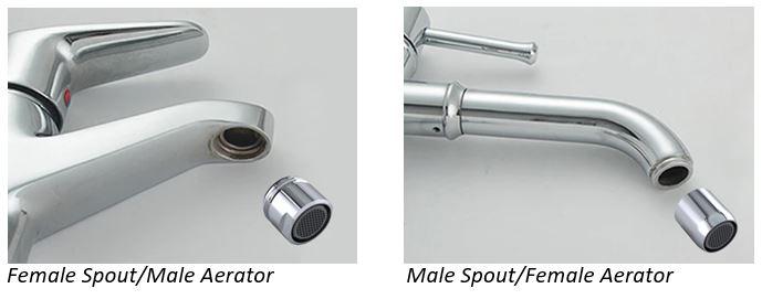 spout types