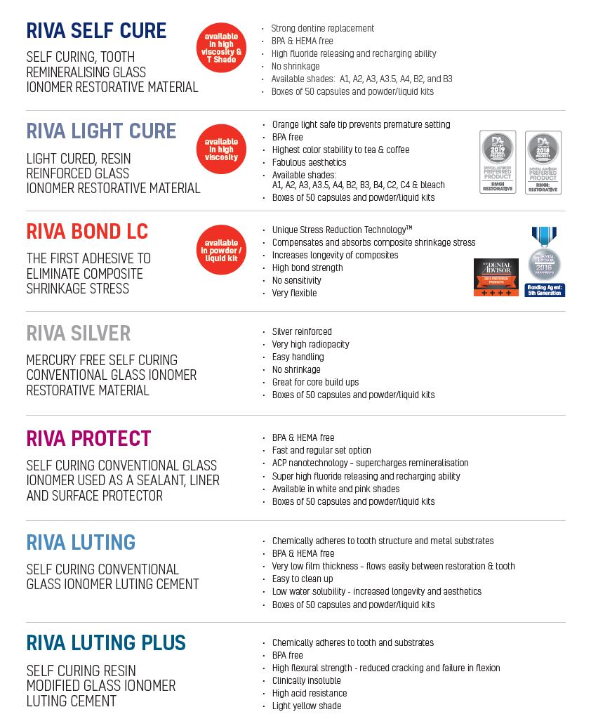 SDI Riva products