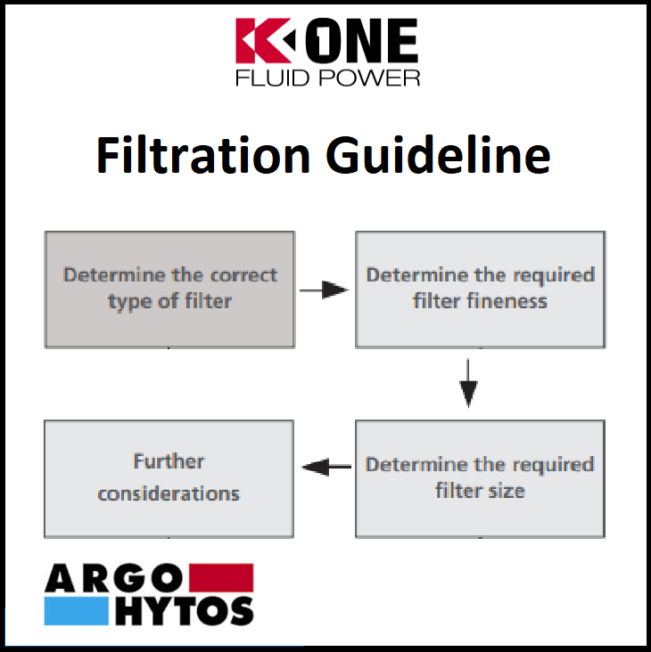 argo hytos filtration guideline