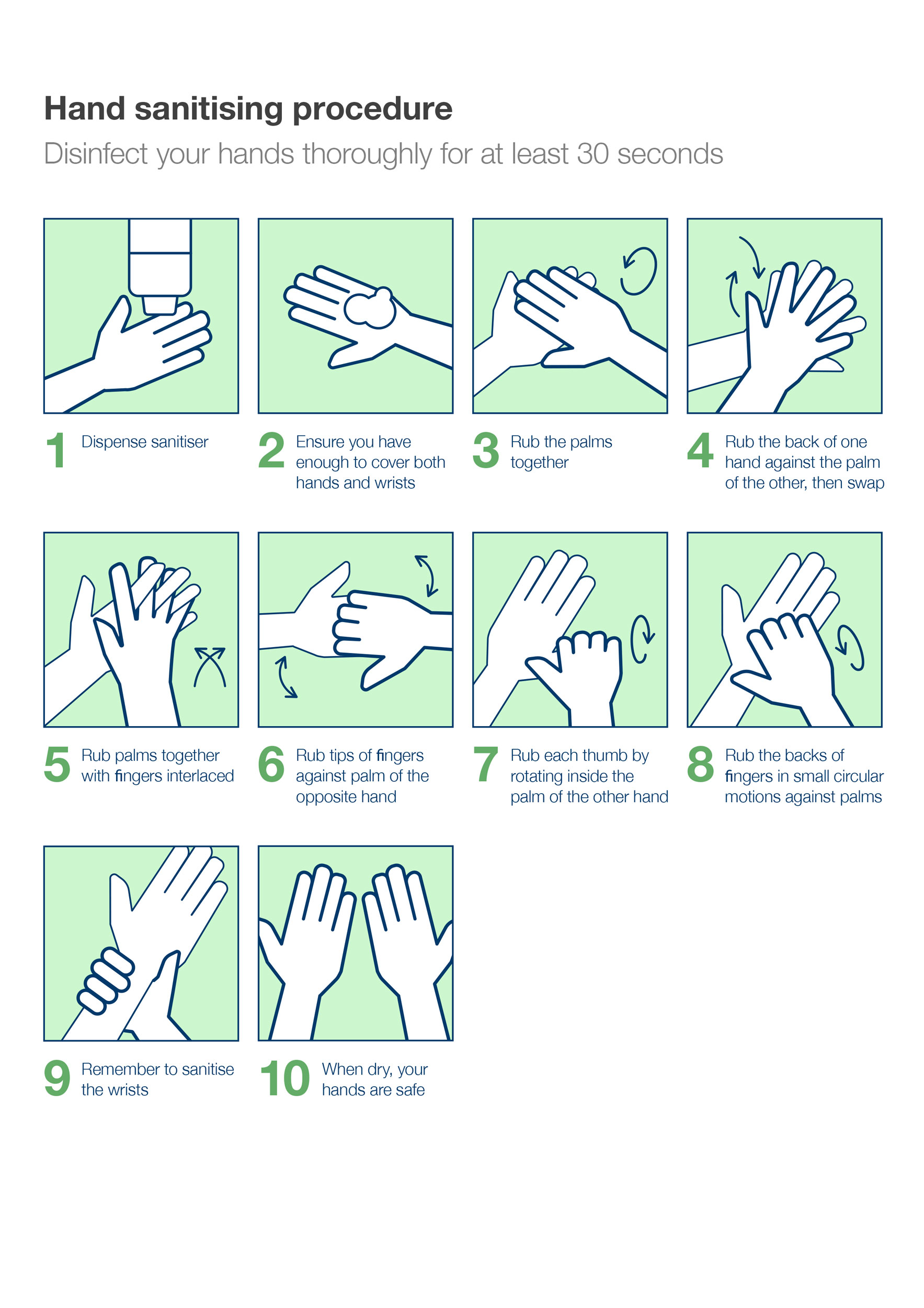 Hand Sanitising Procedure