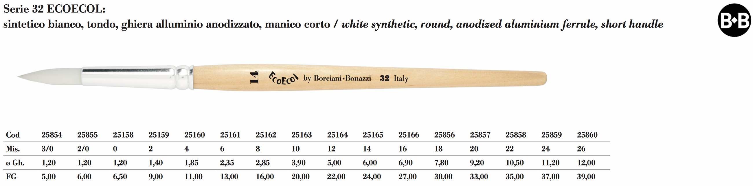 Borciani e Bonazzi 32 series
