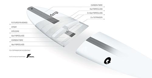 Torq TEC Longboard