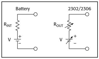 2302 schematic