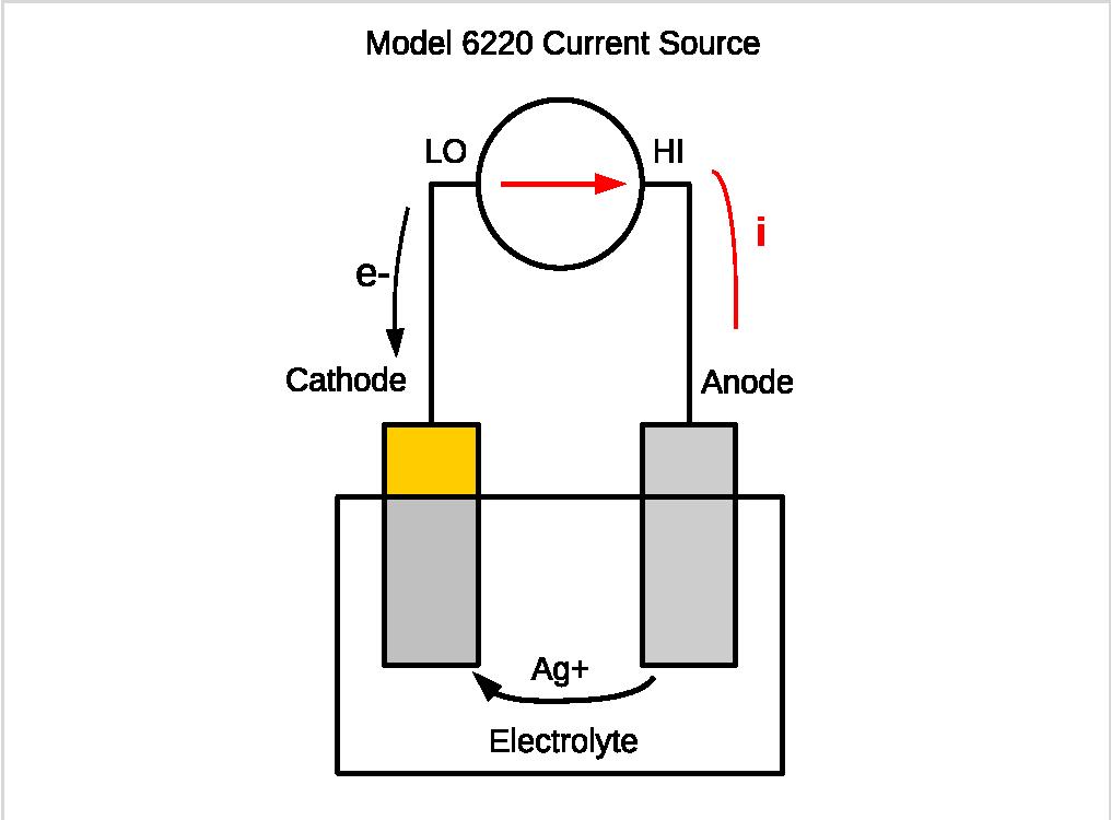 Electrodeposition, Electroplating Fig 17