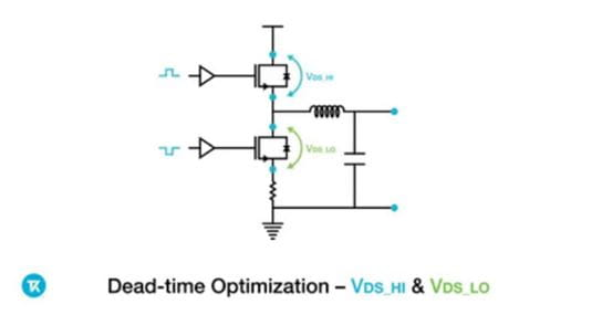 Tektronix IsoVu probe dead time optimisation