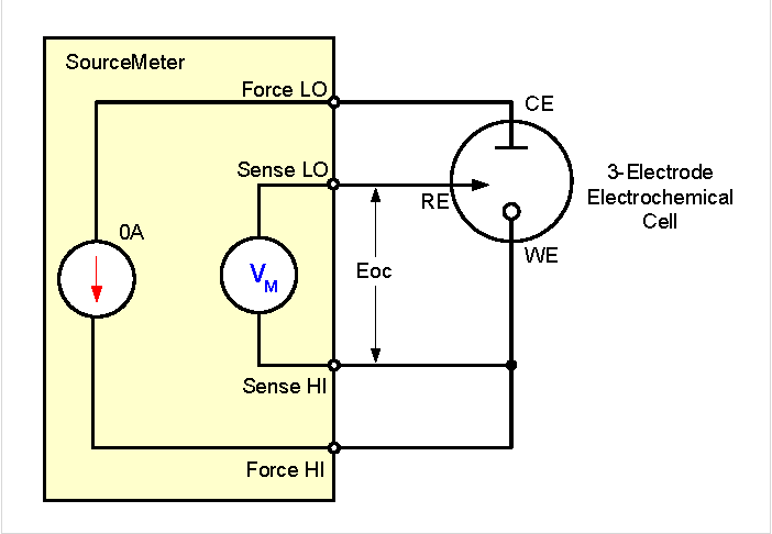 Open Circuit Potential Fig 4
