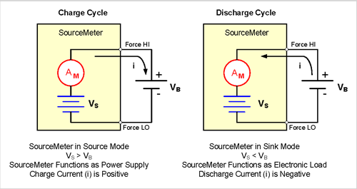 Rechargeable Battery Charge-Discharge Fig 13