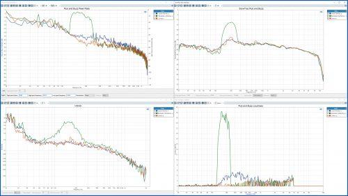 Audio Precision Rub and Buzz Measurements