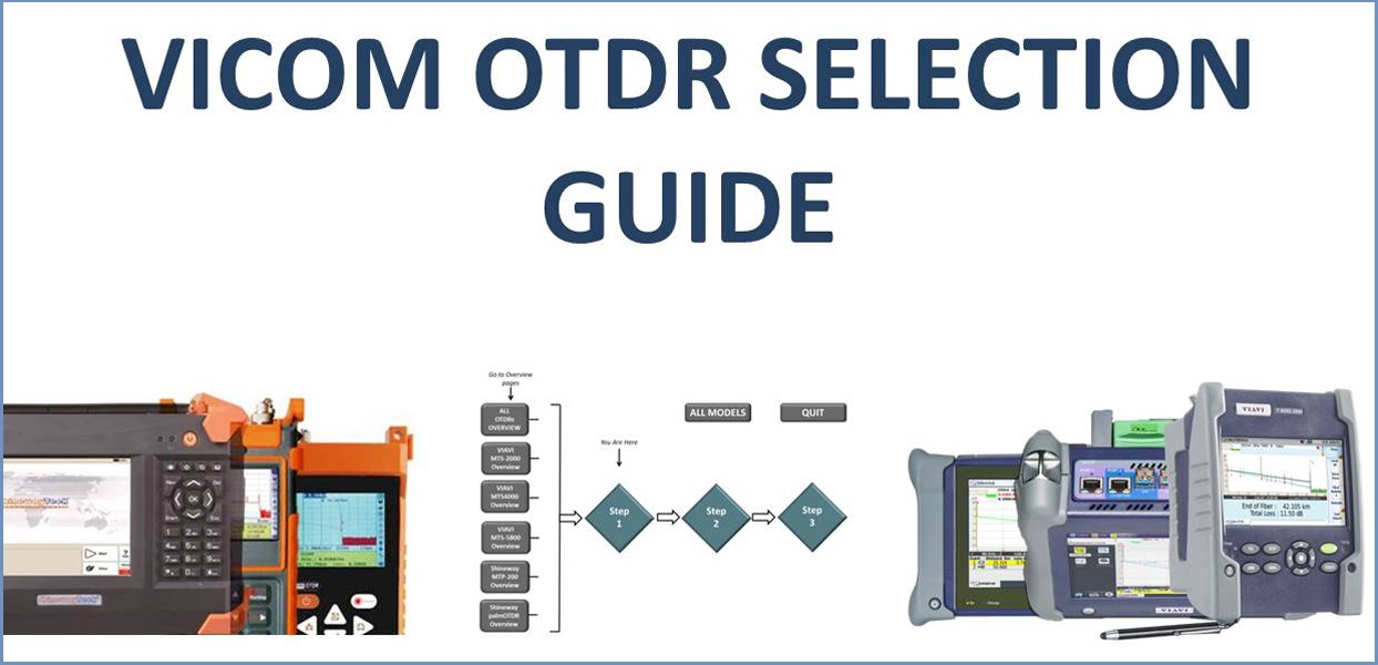 Vicom OTDR Selection Guide