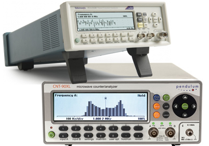 RF Frequency Counters