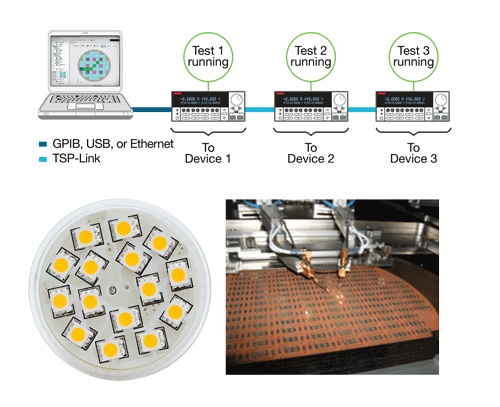 2601B-PULSE On-Wafer Semiconductor Testing