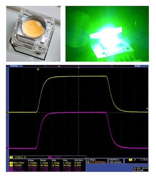 2601B-PULSE Pulsed DC I-V LED Characterisation