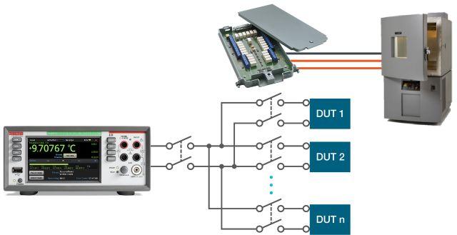 DAQ6510_Application-4
