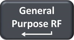 General_Purpose_RF_button