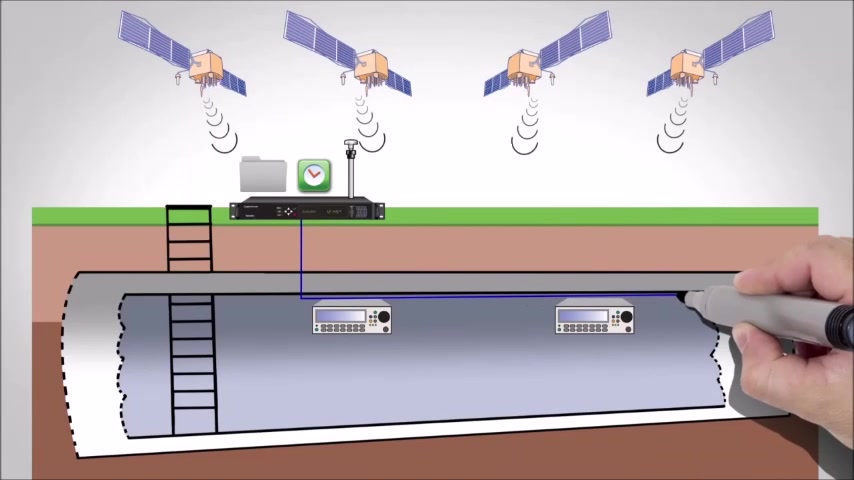 GPS Intelligent Repeater System