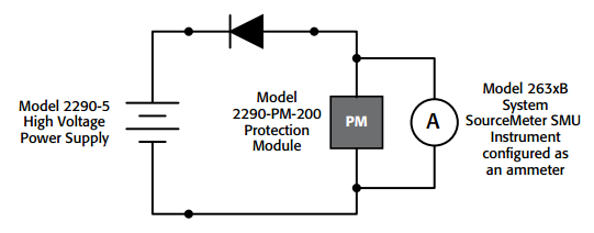 2290-PM-200 protection module