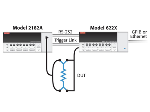 Keithley Ultra-low resistance configurations