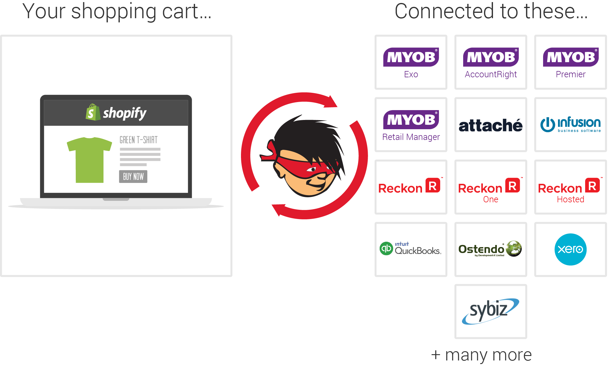 Webninja Shopify Connector